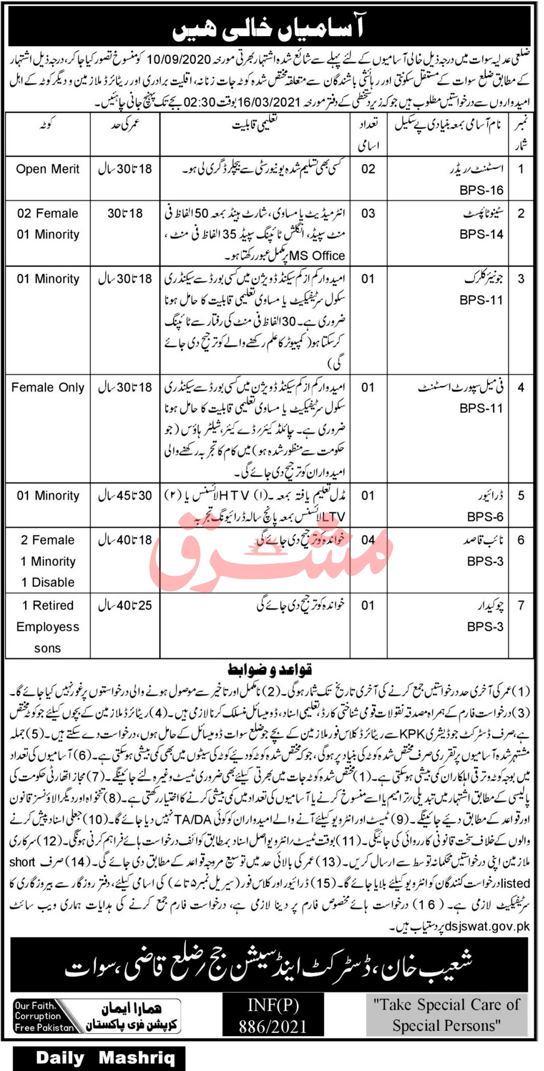 Session Court Swat Jobs February 2021