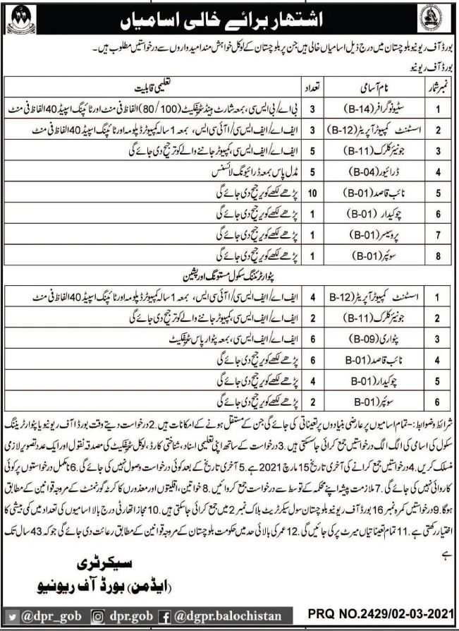 Board of Revenue Balochistan Jobs March 2021