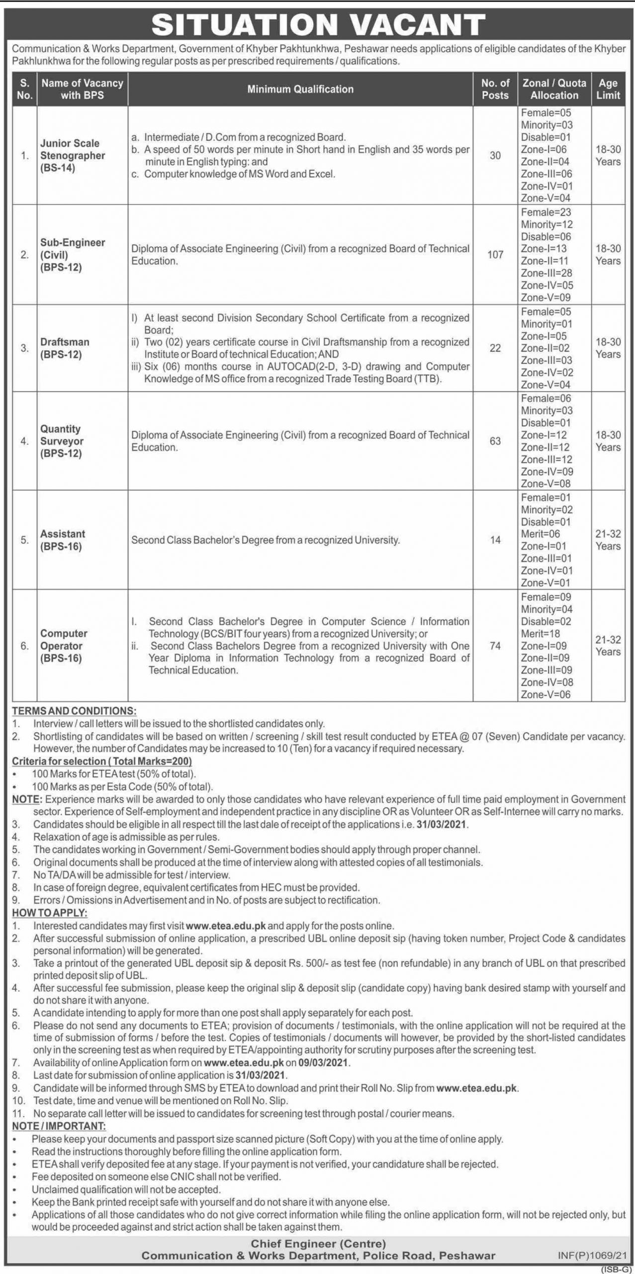 Communication & Works Department Government of Khyber Pakhtunkhwa Peshawar Jobs March 2021
