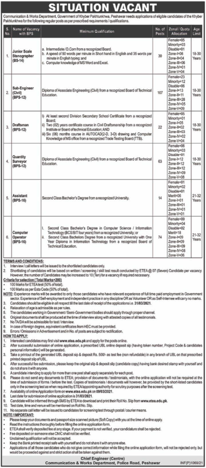 Communication & Works Department Jobs March 2021