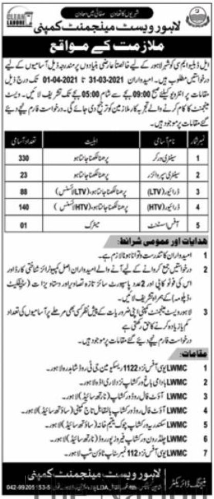 Government of the Punjab - LWMC Jobs March 2021