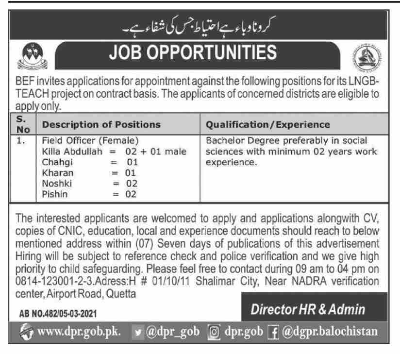Government of Balochistan Jobs April 2021