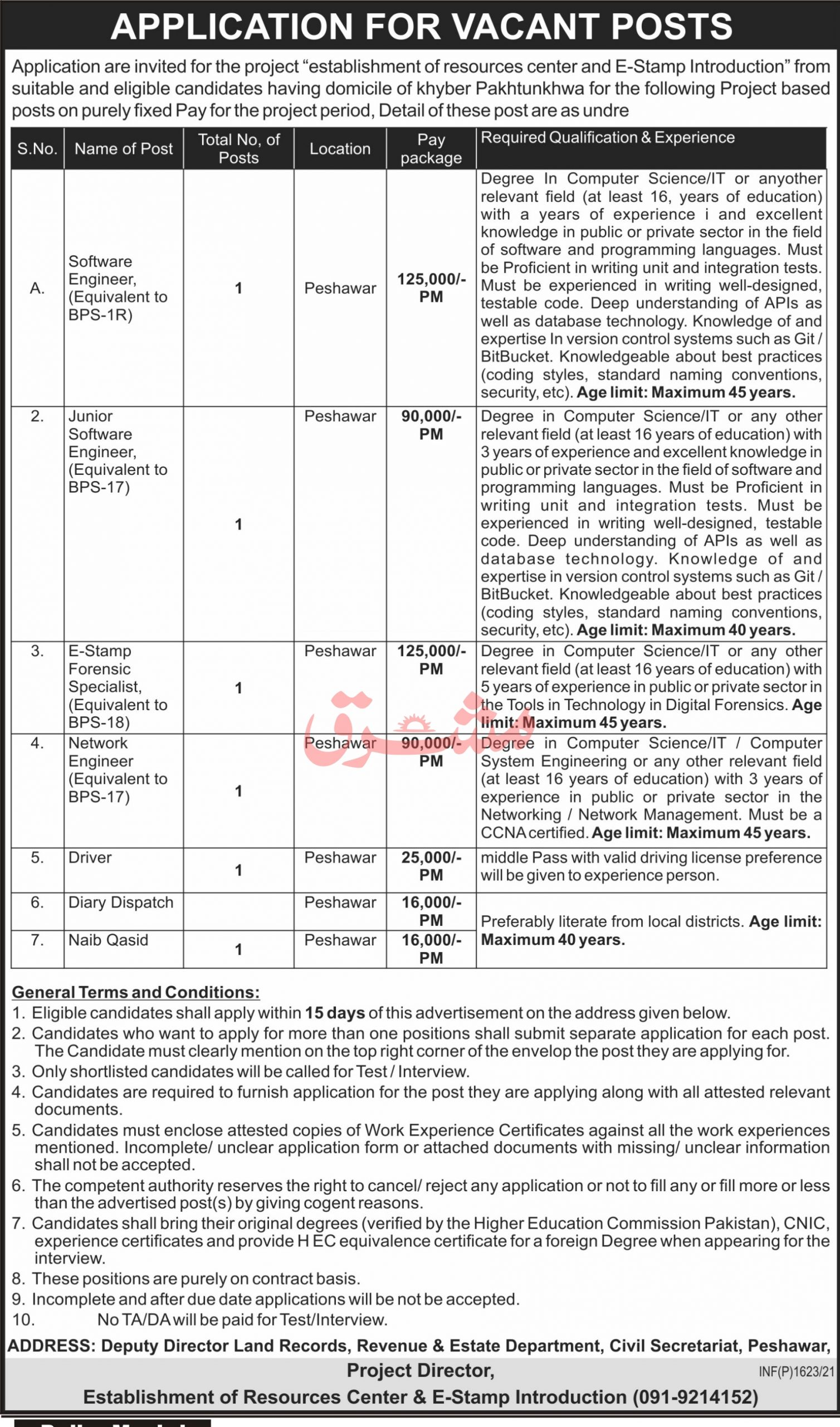 Government of Khyber Pakhtunkhwa Jobs April 2021
