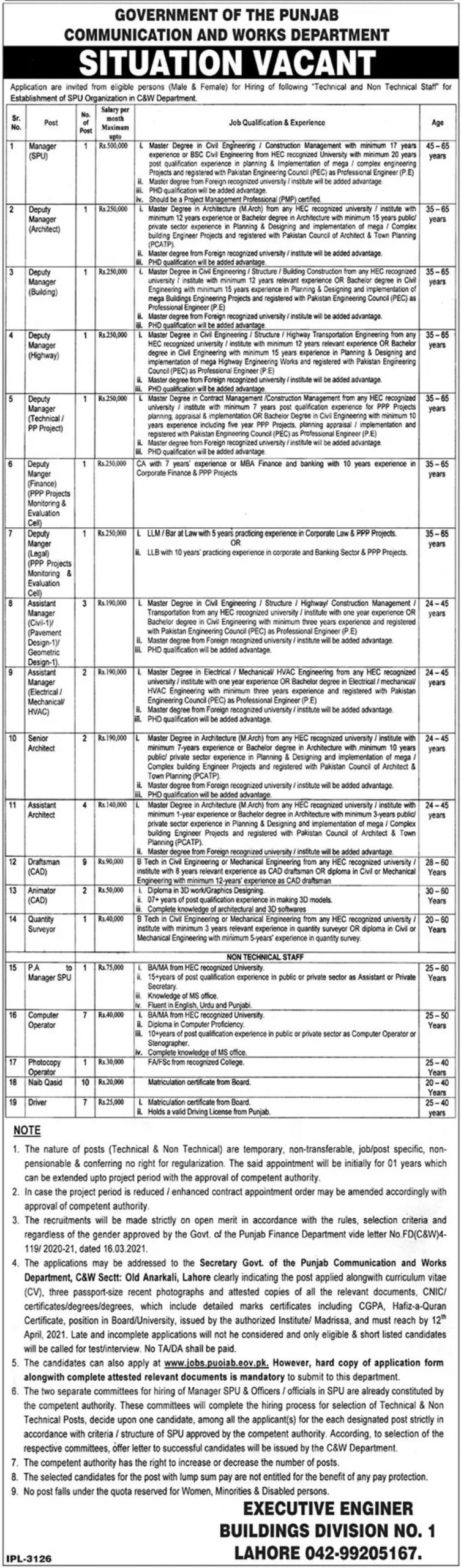 Government of the Punjab Communication and Works Department Jobs April 2021