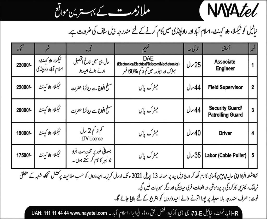 Nayatel Fiber Networks Jobs April 2021