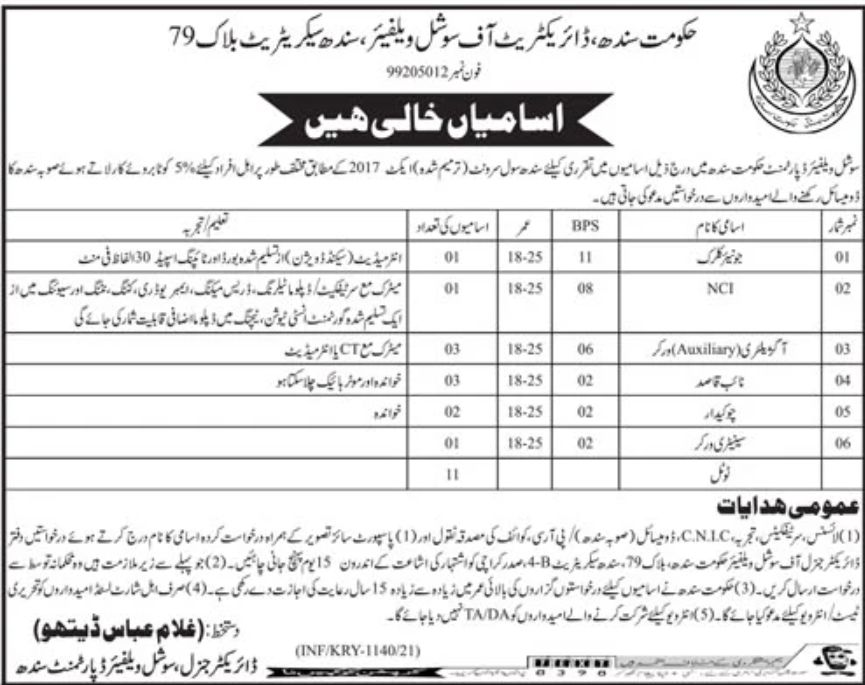 Social Welfare Department Government of Sindh Jobs April 2021