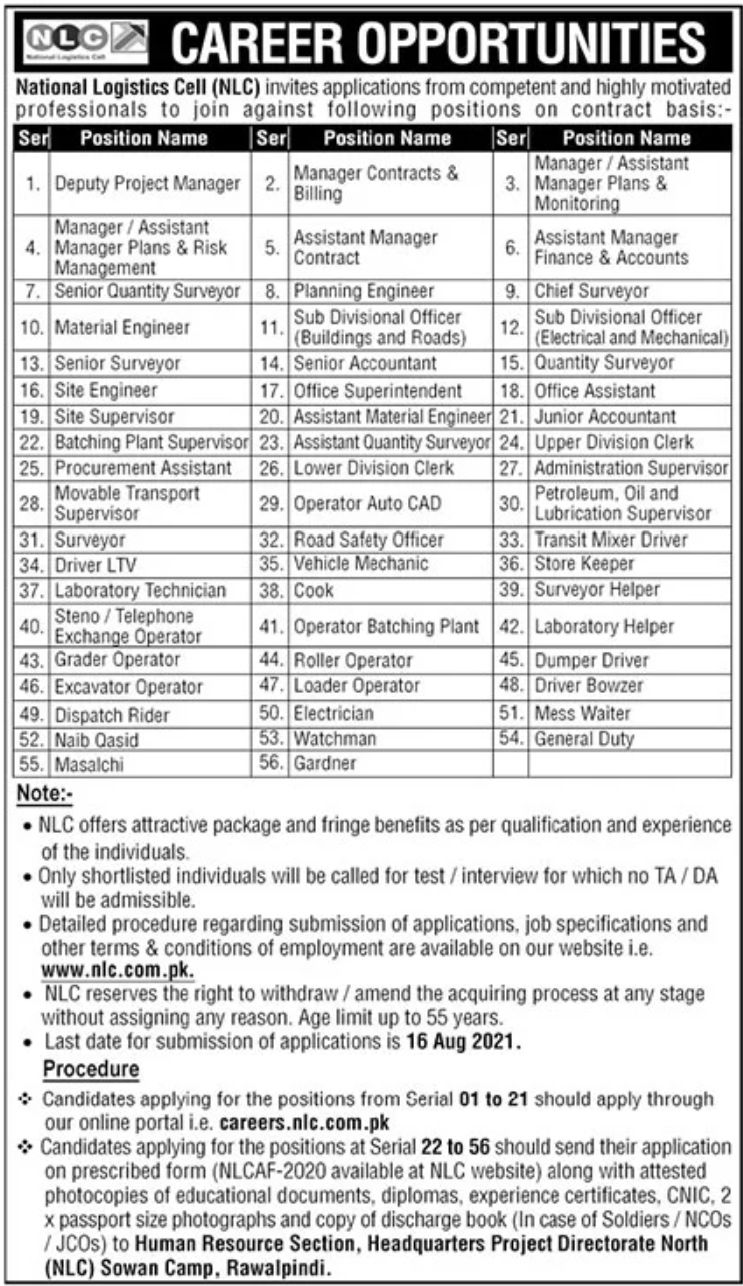 National Logistic Cell (NLC) Jobs August 2021