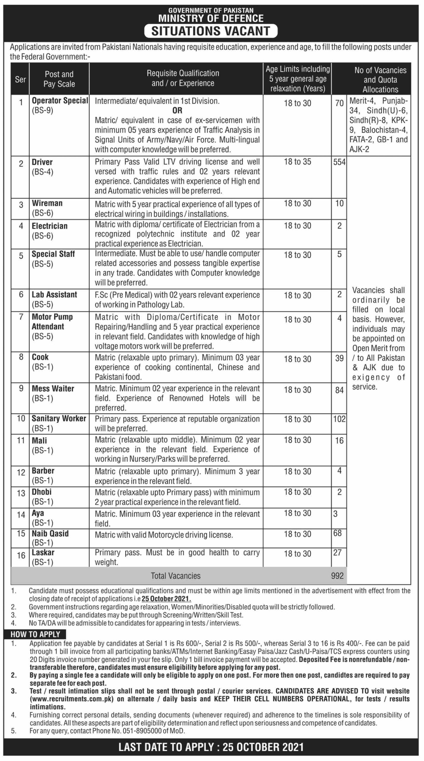 Government of Pakistan - Ministry of Defence Jobs October 2021